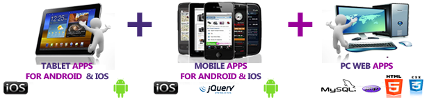 UI UX Mobile apps Android IOS Durban KZN South Africa